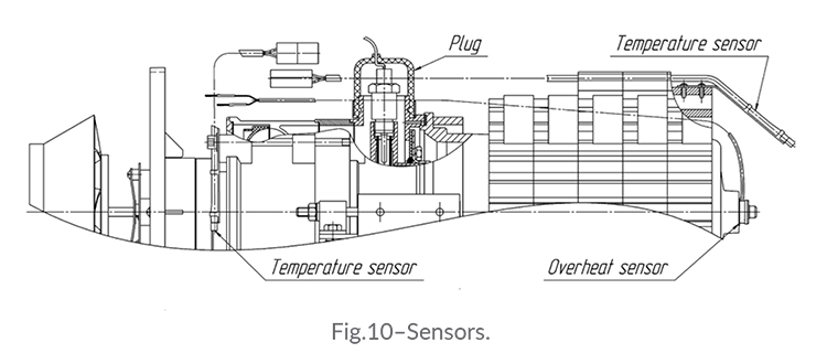 Planar Removal and Replacement of Temperature Sensors (PLANAR-8DM).