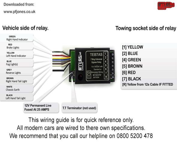 Citroen Relay Towbar Wiring Diagram Automotive Circuit Diagram