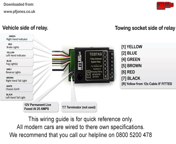12n 7 pin electrics kit inc bypass relay Residential Electrical Wiring Diagrams suitable for towing trailers, horse boxes, marine trailers, and attaching cycle carriers, bypass relay needed and included in this kit