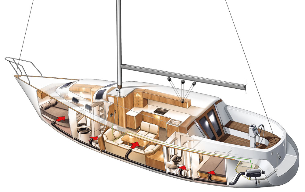 How To Design And Build A Cabin For A Yatch