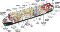 Eberspacher Hydronic Narrowboat Kits
